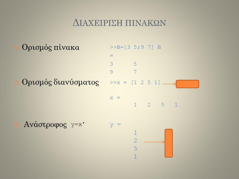 ΔΙΑΧΕΙΡΙΣΗ ΠΙΝΑΚΩΝ y=x' y = 1 2 5 >>B=[3 5;9 7] B = 3 5 9 7